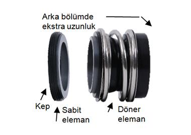 MEKANİK SALMASTRA
